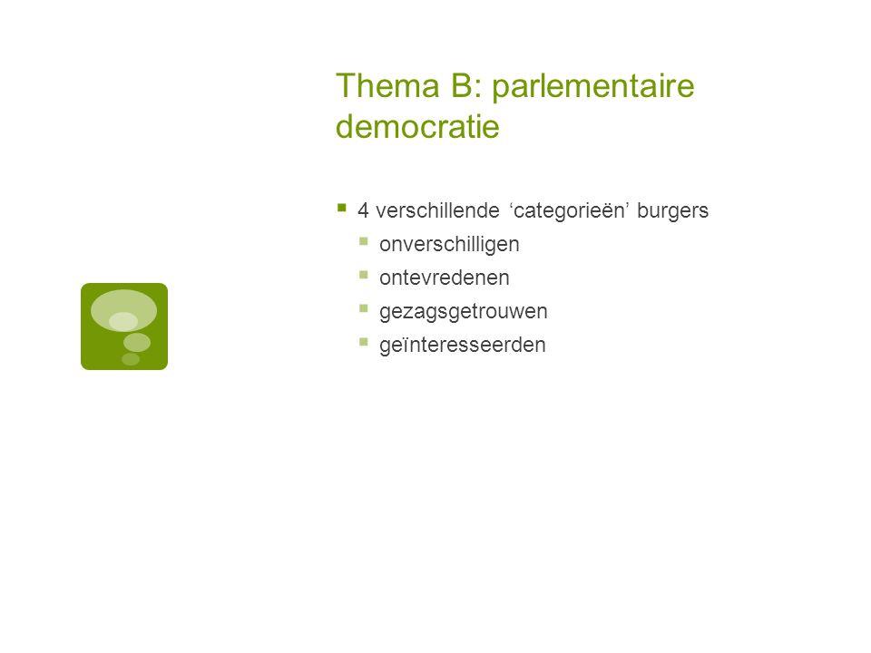 Thema B: parlementaire democratie  4 verschillende 'categorieën' burgers  onverschilligen  ontevredenen  gezagsgetrouwen  geïnteresseerden