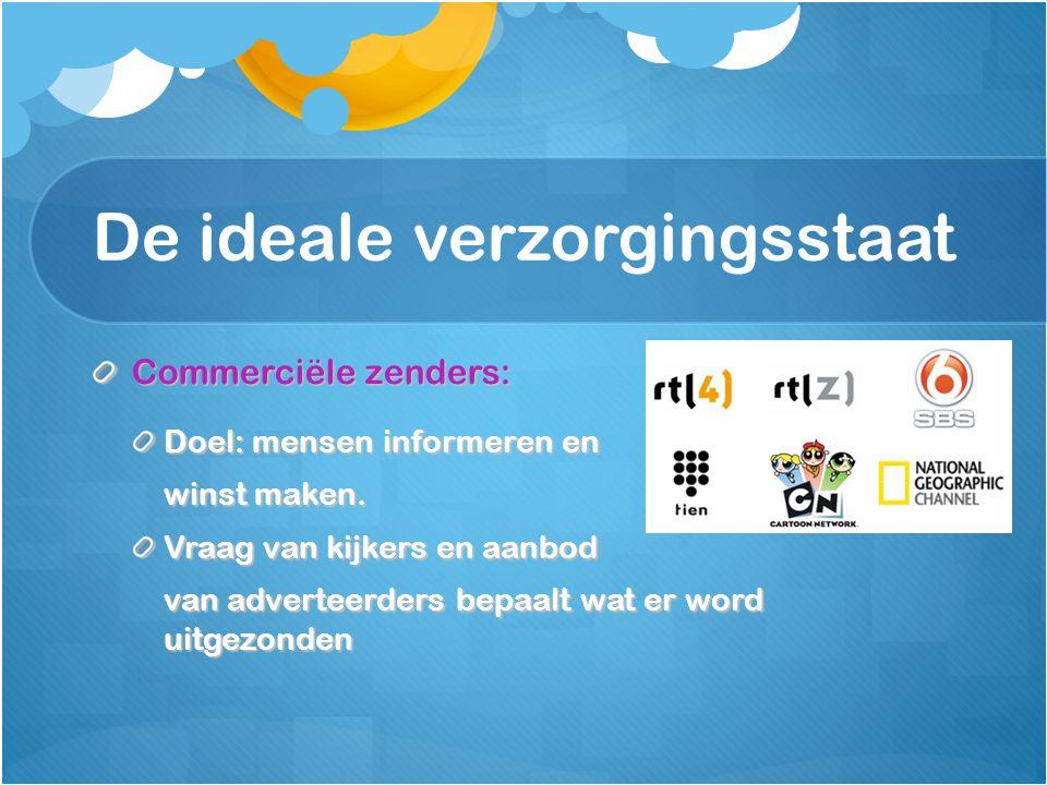 De ideale verzorgingsstaat Commerciële zenders: Doel: mensen informeren en winst maken.