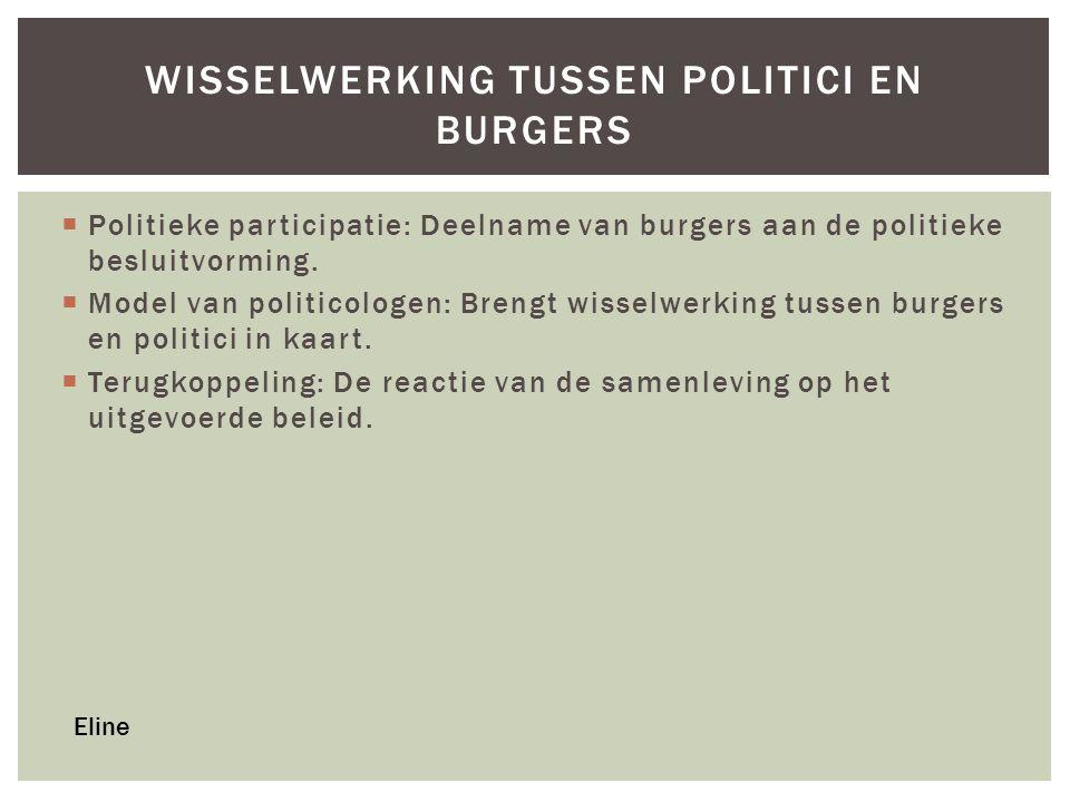  Politieke participatie: Deelname van burgers aan de politieke besluitvorming.  Model van politicologen: Brengt wisselwerking tussen burgers en poli