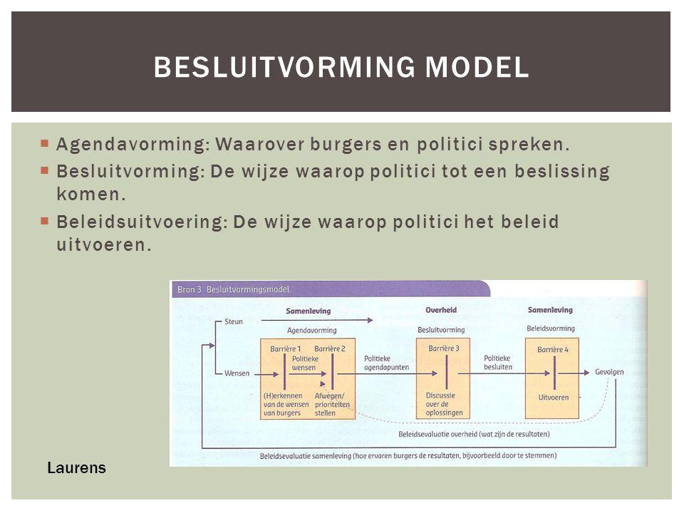  Agendavorming: Waarover burgers en politici spreken.  Besluitvorming: De wijze waarop politici tot een beslissing komen.  Beleidsuitvoering: De wi