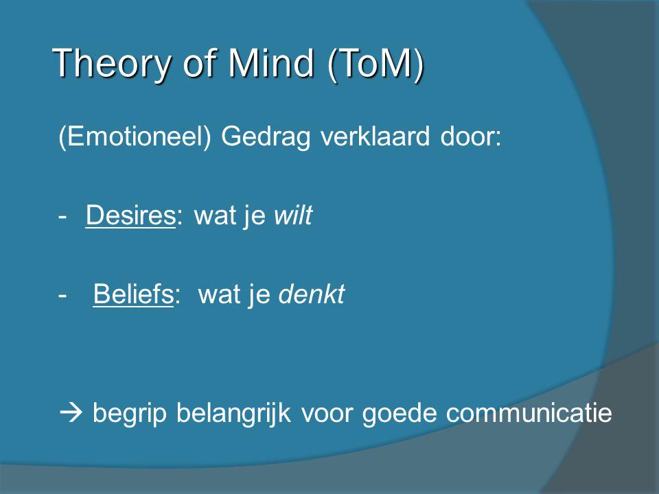 Theory of Mind (ToM) (Emotioneel) Gedrag verklaard door: - Desires: wat je wilt - Beliefs: wat je denkt  begrip belangrijk voor goede communicatie