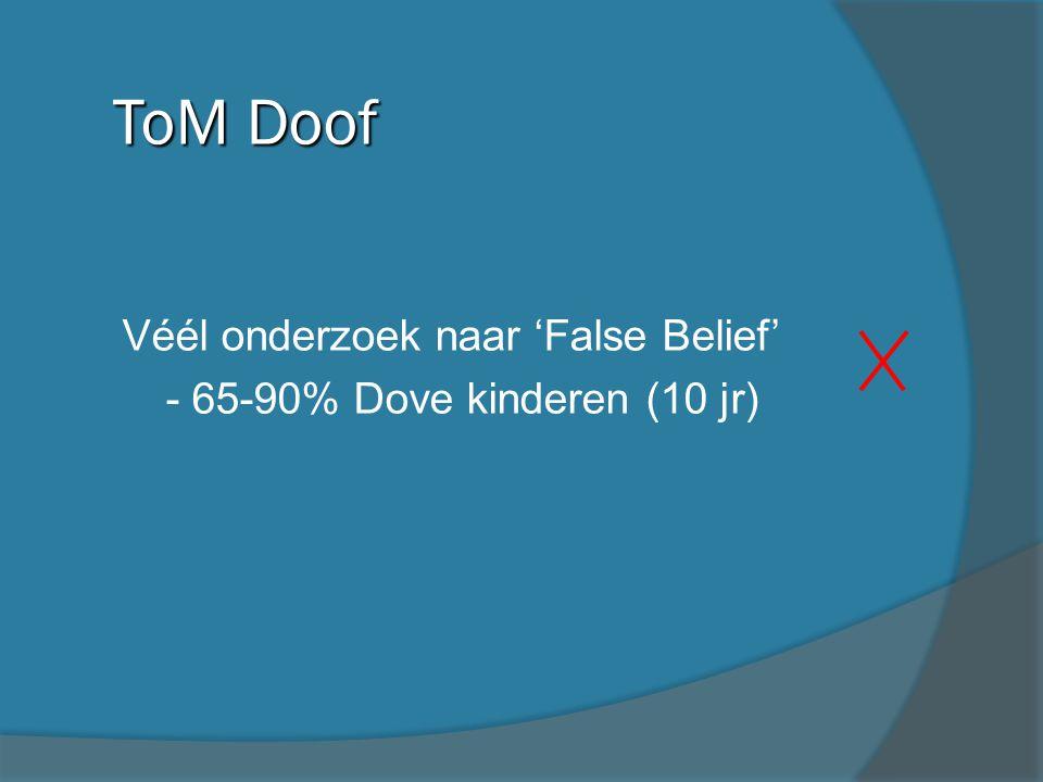 ToM Doof Véél onderzoek naar 'False Belief' - - 65-90% Dove kinderen (10 jr)
