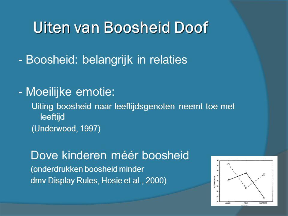 Uiten van Boosheid Doof - Boosheid: belangrijk in relaties - Moeilijke emotie: Uiting boosheid naar leeftijdsgenoten neemt toe met leeftijd (Underwood