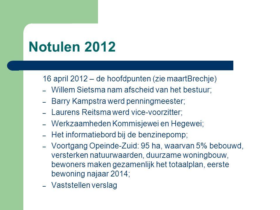 Notulen 2012 16 april 2012 – de hoofdpunten (zie maartBrechje) – Willem Sietsma nam afscheid van het bestuur; – Barry Kampstra werd penningmeester; – Laurens Reitsma werd vice-voorzitter; – Werkzaamheden Kommisjewei en Hegewei; – Het informatiebord bij de benzinepomp; – Voortgang Opeinde-Zuid: 95 ha, waarvan 5% bebouwd, versterken natuurwaarden, duurzame woningbouw, bewoners maken gezamenlijk het totaalplan, eerste bewoning najaar 2014; – Vaststellen verslag