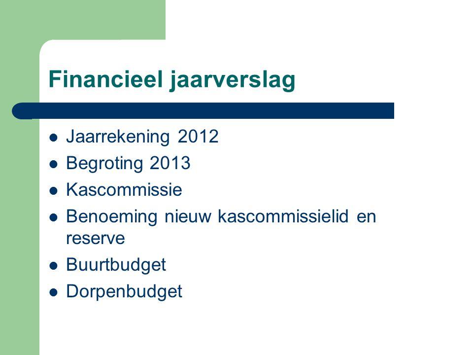 Financieel jaarverslag Jaarrekening 2012 Begroting 2013 Kascommissie Benoeming nieuw kascommissielid en reserve Buurtbudget Dorpenbudget