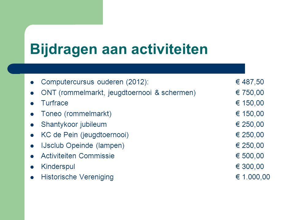 Bijdragen aan activiteiten Computercursus ouderen (2012): € 487,50 ONT (rommelmarkt, jeugdtoernooi & schermen) € 750,00 Turfrace€ 150,00 Toneo (rommel