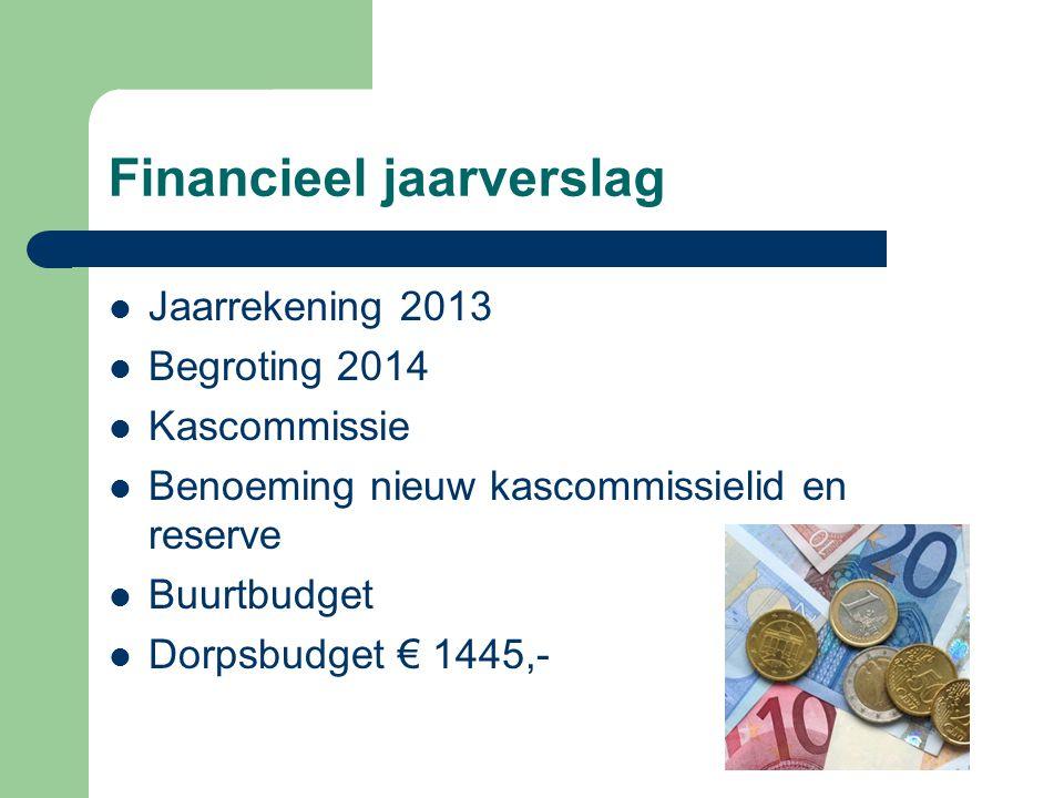 Financieel jaarverslag Jaarrekening 2013 Begroting 2014 Kascommissie Benoeming nieuw kascommissielid en reserve Buurtbudget Dorpsbudget € 1445,-