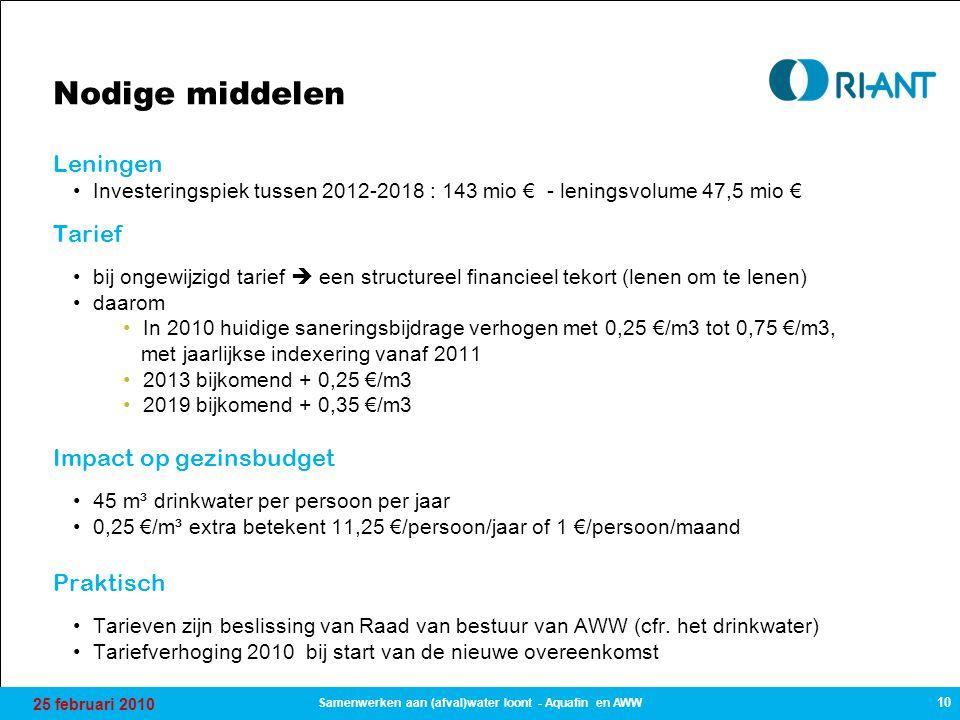25 februari 2010 10 Samenwerken aan (afval)water loont - Aquafin en AWW Nodige middelen Leningen Investeringspiek tussen 2012-2018 : 143 mio € - leningsvolume 47,5 mio € Tarief bij ongewijzigd tarief  een structureel financieel tekort (lenen om te lenen) daarom In 2010 huidige saneringsbijdrage verhogen met 0,25 €/m3 tot 0,75 €/m3, met jaarlijkse indexering vanaf 2011 2013 bijkomend + 0,25 €/m3 2019 bijkomend + 0,35 €/m3 Impact op gezinsbudget 45 m³ drinkwater per persoon per jaar 0,25 €/m³ extra betekent 11,25 €/persoon/jaar of 1 €/persoon/maand Praktisch Tarieven zijn beslissing van Raad van bestuur van AWW (cfr.