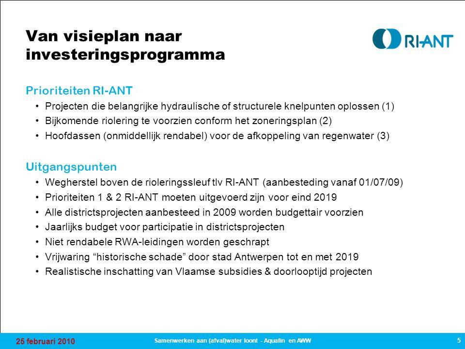 25 februari 2010 6 Samenwerken aan (afval)water loont - Aquafin en AWW Investeringsprogramma inclusief dringende renovatie sifoneringen Eilandje 8,3 mio € (2010 - 2011) projectontwikkelingen (cfr.