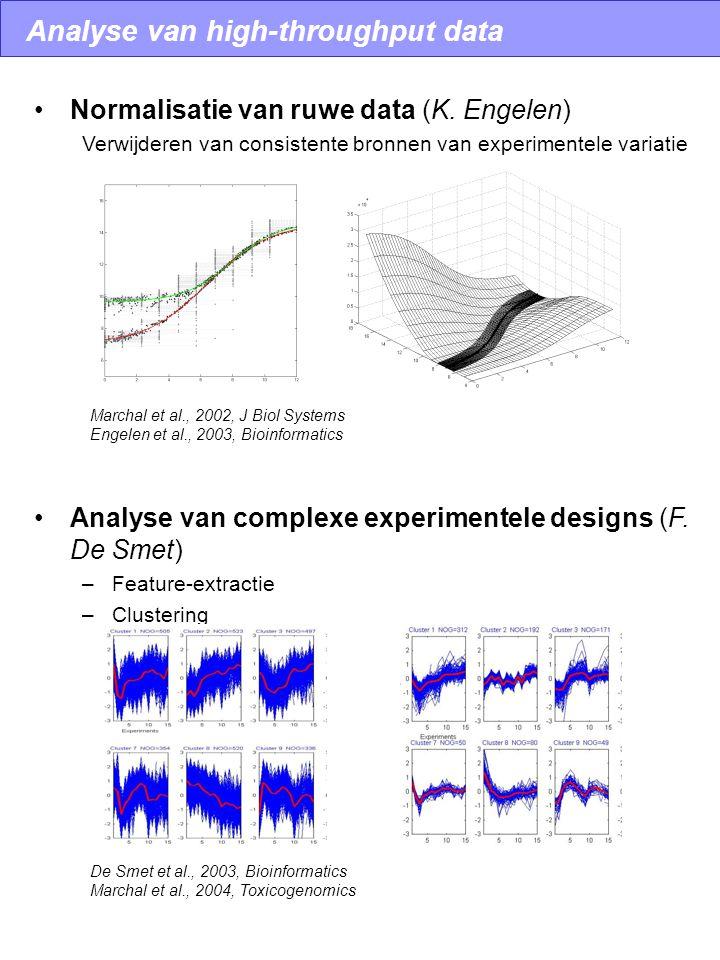 Normalisatie van ruwe data (K.