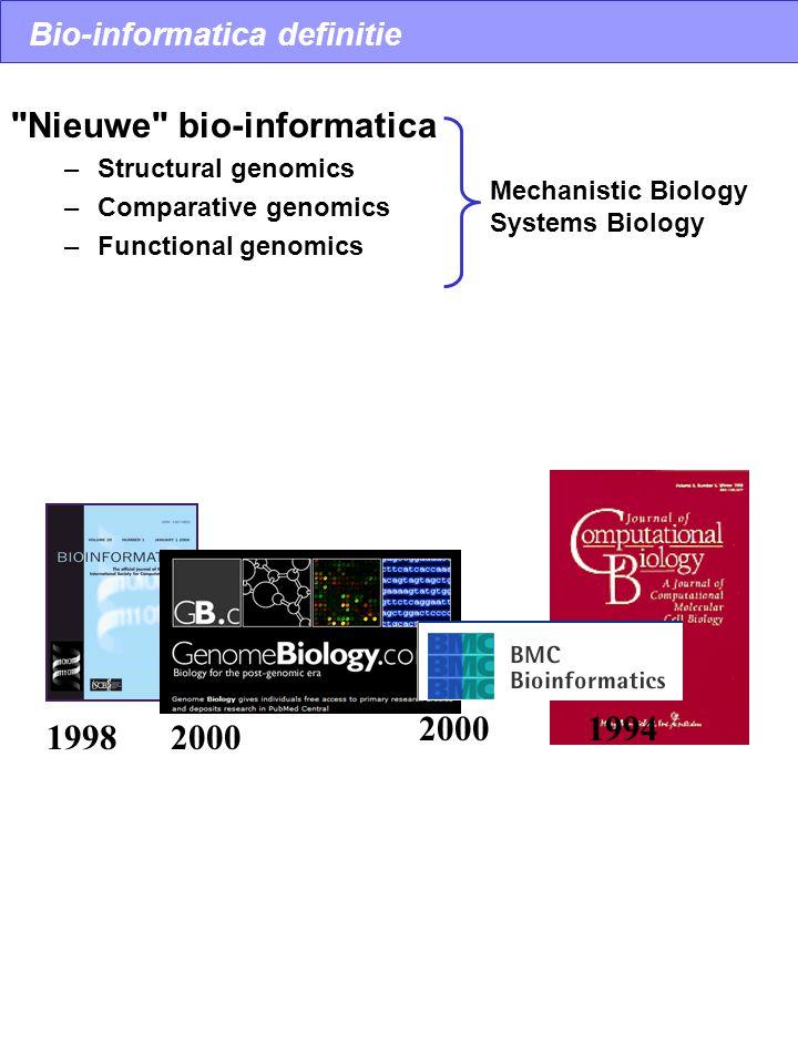 Bio-informatica definitie Nieuwe bio-informatica –Structural genomics –Comparative genomics –Functional genomics Mechanistic Biology Systems Biology 20001998 20001994