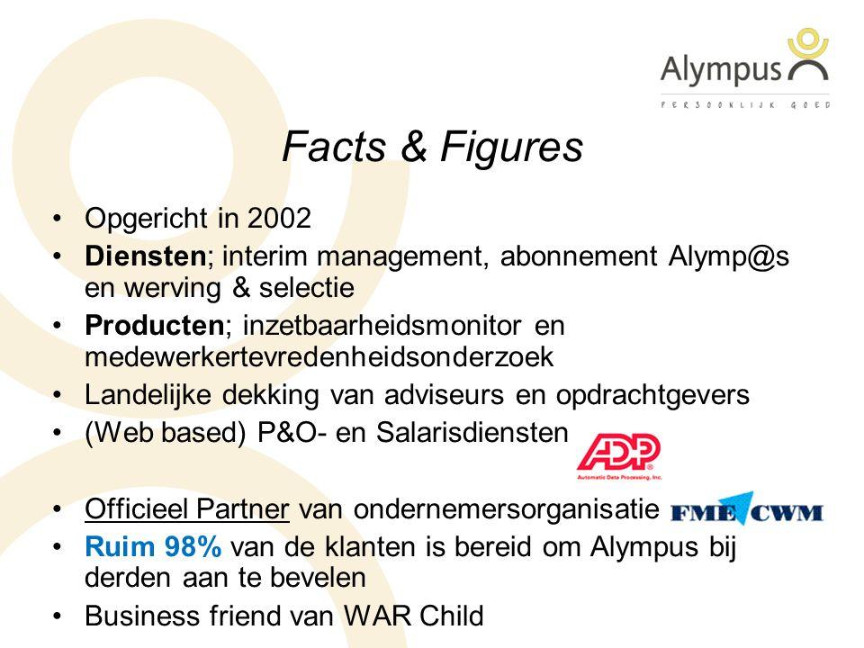 Facts & Figures Opgericht in 2002 Diensten; interim management, abonnement Alymp@s en werving & selectie Producten; inzetbaarheidsmonitor en medewerkertevredenheidsonderzoek Landelijke dekking van adviseurs en opdrachtgevers (Web based) P&O- en Salarisdiensten Officieel Partner van ondernemersorganisatie Ruim 98% van de klanten is bereid om Alympus bij derden aan te bevelen Business friend van WAR Child
