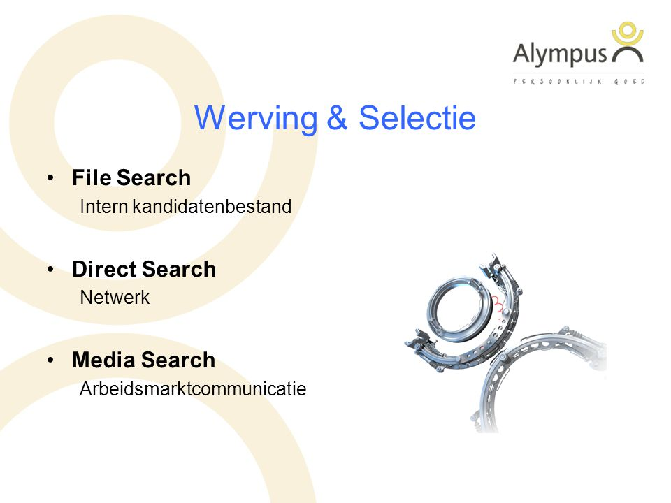 Werving & Selectie File Search Intern kandidatenbestand Direct Search Netwerk Media Search Arbeidsmarktcommunicatie