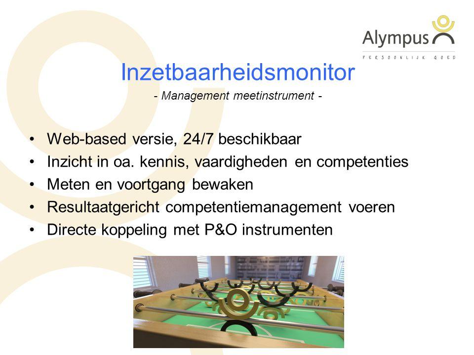 Inzetbaarheidsmonitor - Management meetinstrument - Web-based versie, 24/7 beschikbaar Inzicht in oa.