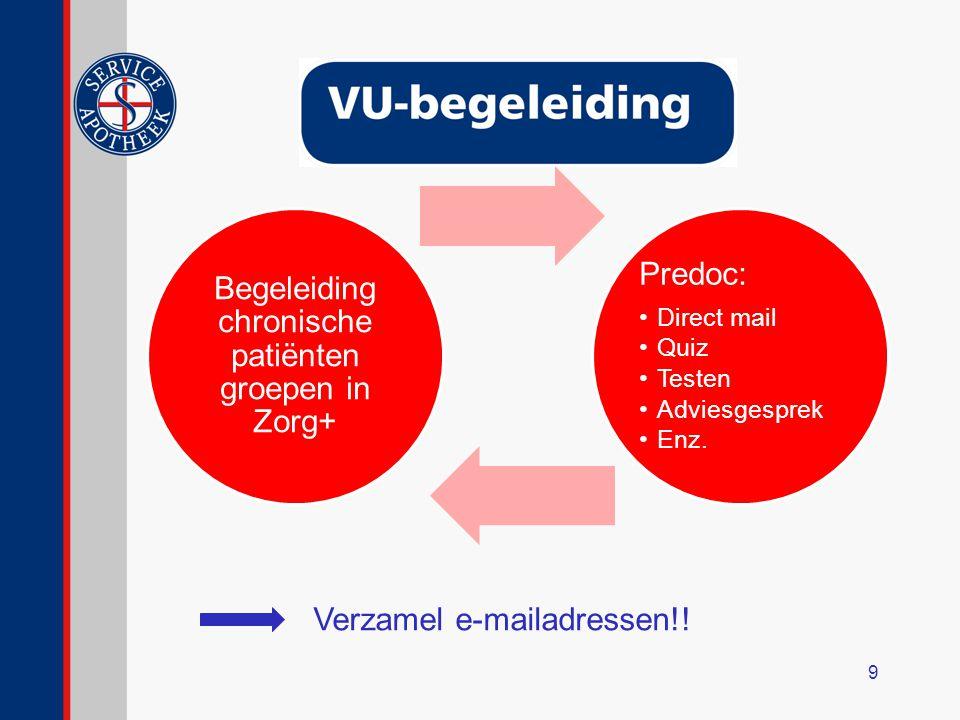 9 Begeleiding chronische patiënten groepen in Zorg+ Predoc: Direct mail Quiz Testen Adviesgesprek Enz.