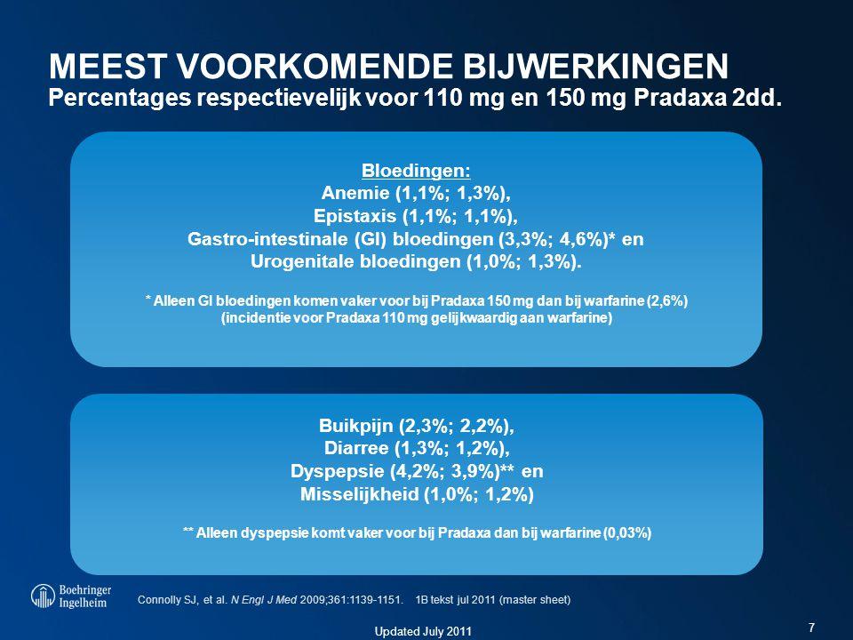 Updated July 2011 MEEST VOORKOMENDE BIJWERKINGEN Percentages respectievelijk voor 110 mg en 150 mg Pradaxa 2dd. 7 Connolly SJ, et al. N Engl J Med 200