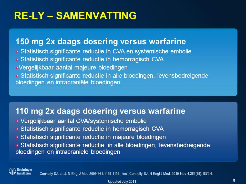 Updated July 2011 8 150 mg 2x daags dosering versus warfarine Statistisch significante reductie in CVA en systemische embolie Statistisch significante