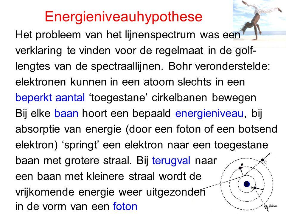 Energieniveauhypothese absorptie van energie (door een foton of een botsend elektron) 'springt' een elektron naar een toegestane baan met grotere stra