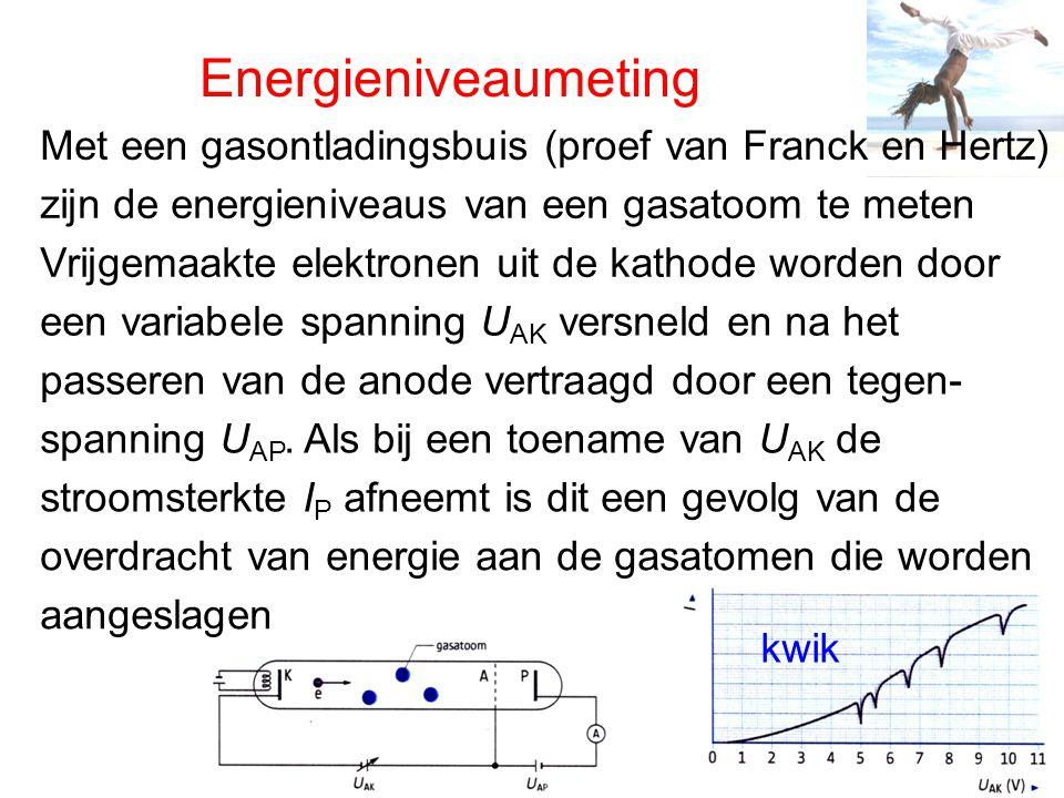 Energieniveaumeting Met een gasontladingsbuis (proef van Franck en Hertz) zijn de energieniveaus van een gasatoom te meten Vrijgemaakte elektronen uit