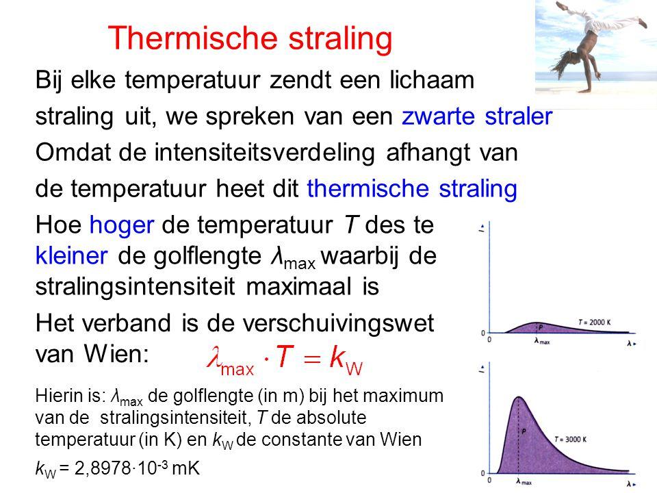 Thermische straling Bij elke temperatuur zendt een lichaam straling uit, we spreken van een zwarte straler Omdat de intensiteitsverdeling afhangt van