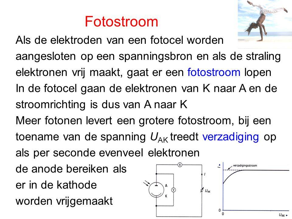 Fotostroom Als de elektroden van een fotocel worden aangesloten op een spanningsbron en als de straling elektronen vrij maakt, gaat er een fotostroom