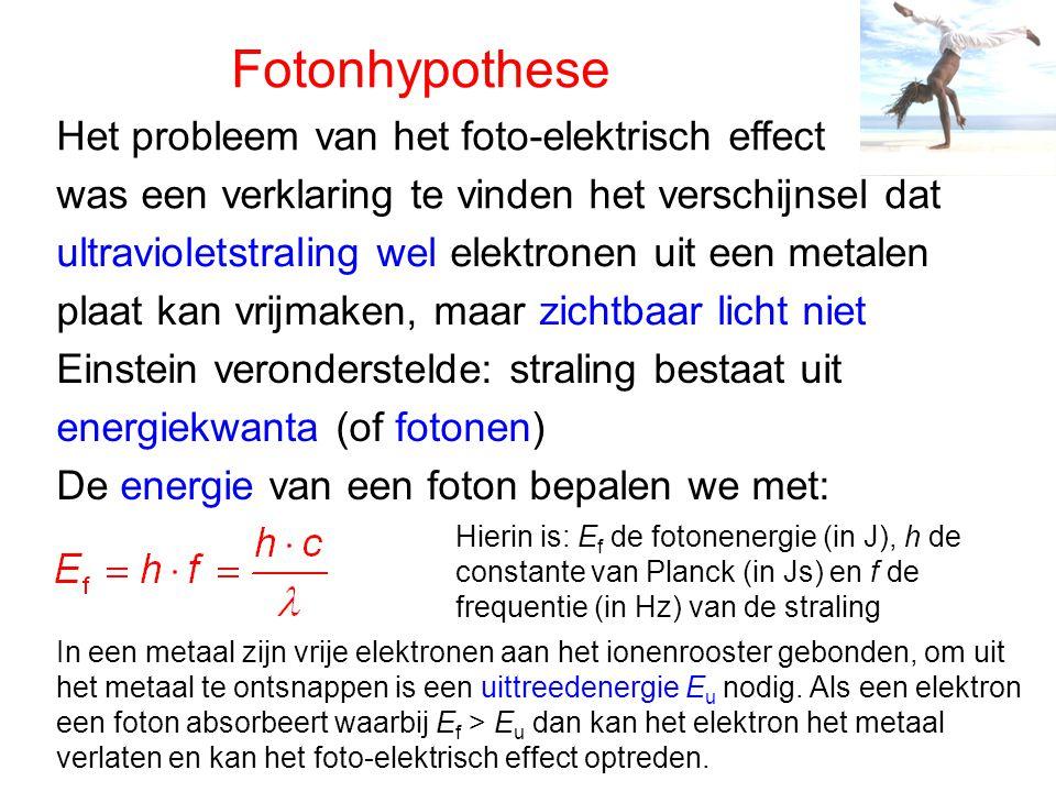 Fotonhypothese Een elektron kan maar één foton tegelijk absorberen en daarom moet de fotonenergie groot genoeg zijn, d.w.z.