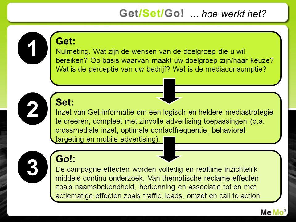 3 Go!: De campagne-effecten worden volledig en realtime inzichtelijk middels continu onderzoek.