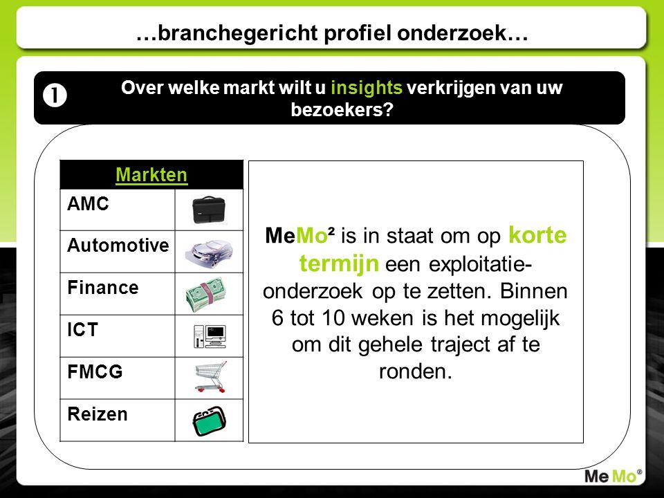 …branchegericht profiel onderzoek… Over welke markt wilt u insights verkrijgen van uw bezoekers?  Markten AMC Automotive Finance ICT FMCG Reizen MeMo