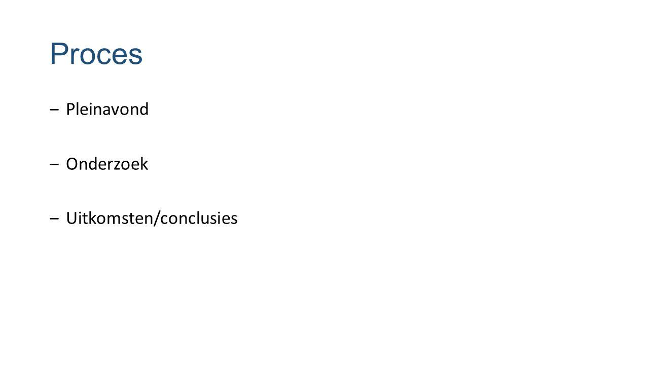 Proces ‒ Pleinavond ‒ Onderzoek ‒ Uitkomsten/conclusies
