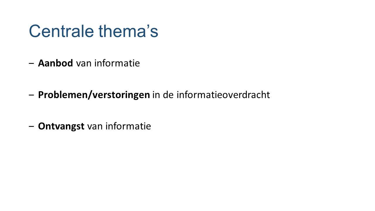 Centrale thema's ‒ Aanbod van informatie ‒ Problemen/verstoringen in de informatieoverdracht ‒ Ontvangst van informatie