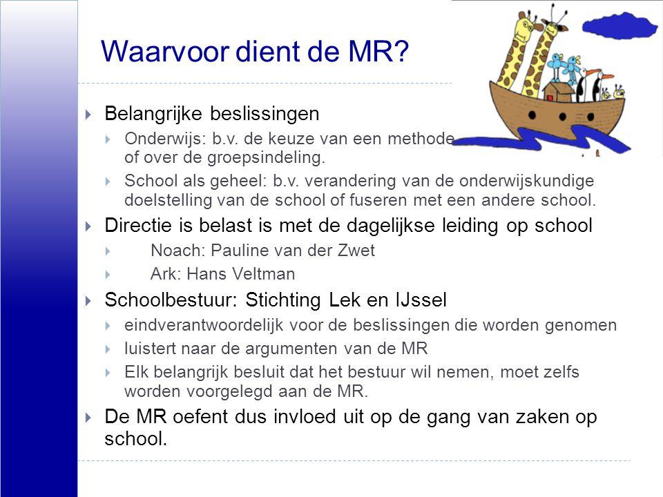 Waarvoor dient de MR?  Belangrijke beslissingen  Onderwijs: b.v. de keuze van een methode of over de groepsindeling.  School als geheel: b.v. veran