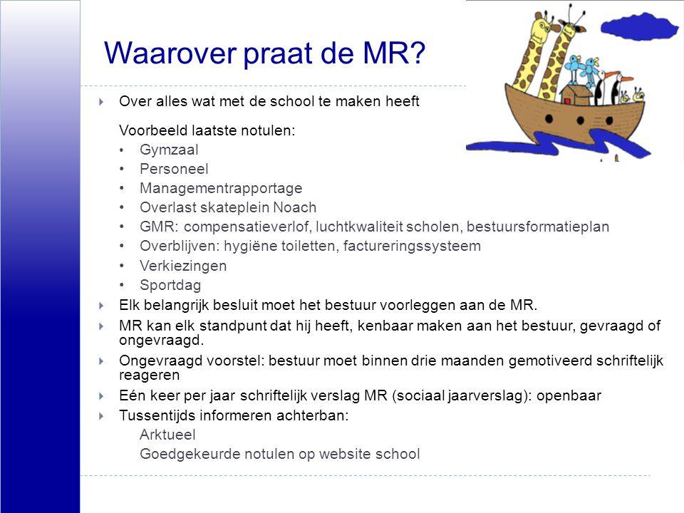 Waarover praat de MR?  Over alles wat met de school te maken heeft Voorbeeld laatste notulen: Gymzaal Personeel Managementrapportage Overlast skatepl