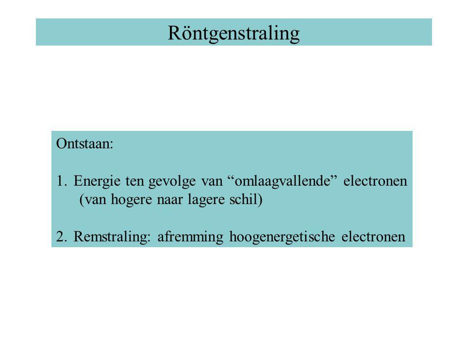 """Röntgenstraling Ontstaan: 1.Energie ten gevolge van """"omlaagvallende"""" electronen (van hogere naar lagere schil) 2.Remstraling: afremming hoogenergetisc"""