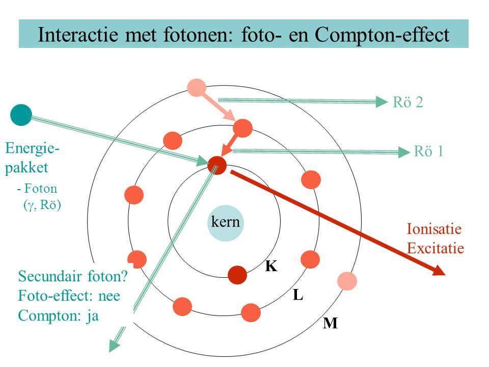 Interactie met fotonen: foto- en Compton-effect kern K L M Energie- pakket Ionisatie Excitatie Rö 1 Rö 2 - Foton ( , Rö) Secundair foton? Foto-effect