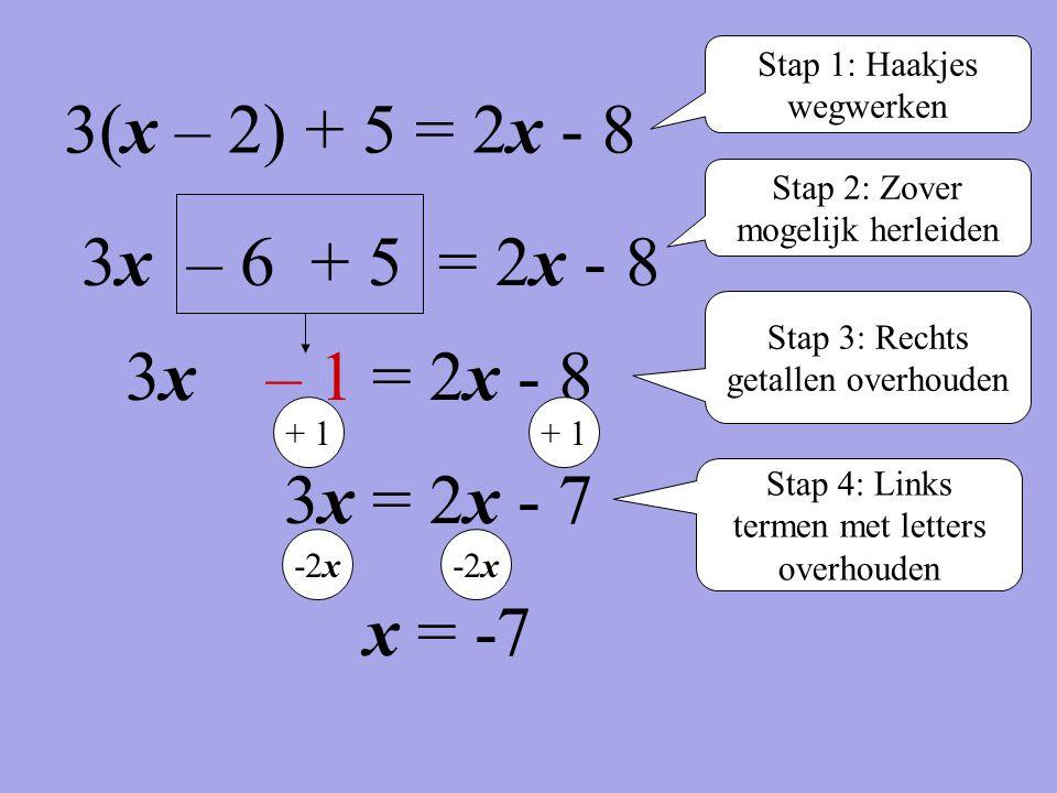Stap 1: Haakjes wegwerken 3x – 6 + 5 = 2x - 8 Stap 2: Zover mogelijk herleiden 3x – 1 = 2x - 8 Stap 3: Rechts getallen overhouden + 1 3x = 2x - 7 + 1