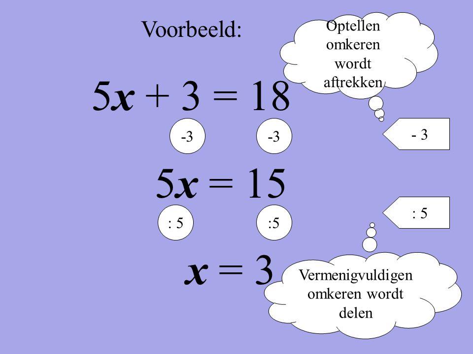 Voorbeeld: 5x + 3 = 18 -3 5x = 15 : 5 x = 3 - 3 : 5 Optellen omkeren wordt aftrekken Vermenigvuldigen omkeren wordt delen