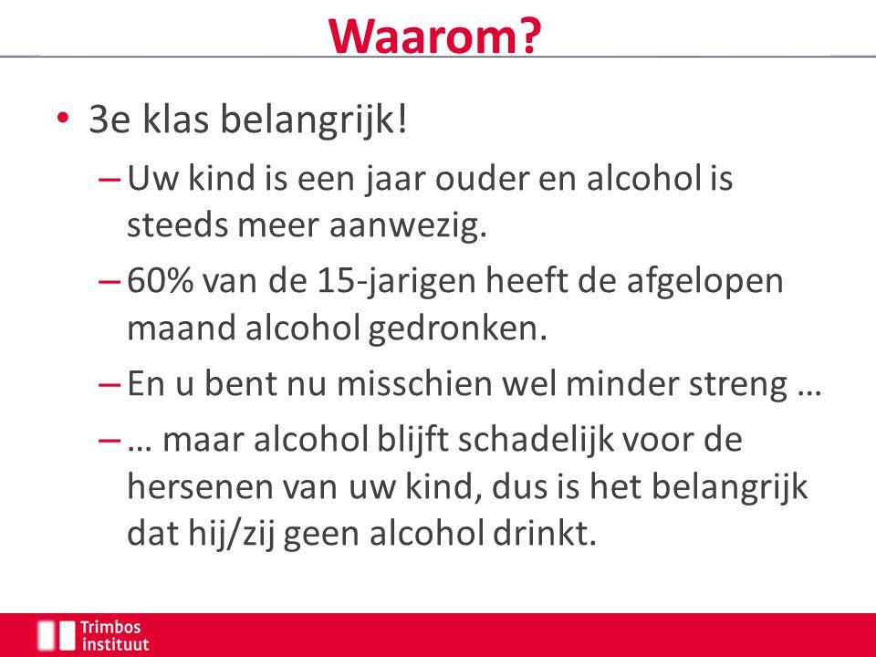 Waarom? 3e klas belangrijk! – Uw kind is een jaar ouder en alcohol is steeds meer aanwezig. – 60% van de 15-jarigen heeft de afgelopen maand alcohol g