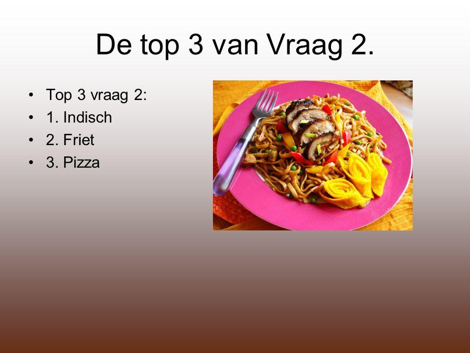 De top 3 van Vraag 2. Top 3 vraag 2: 1. Indisch 2. Friet 3. Pizza