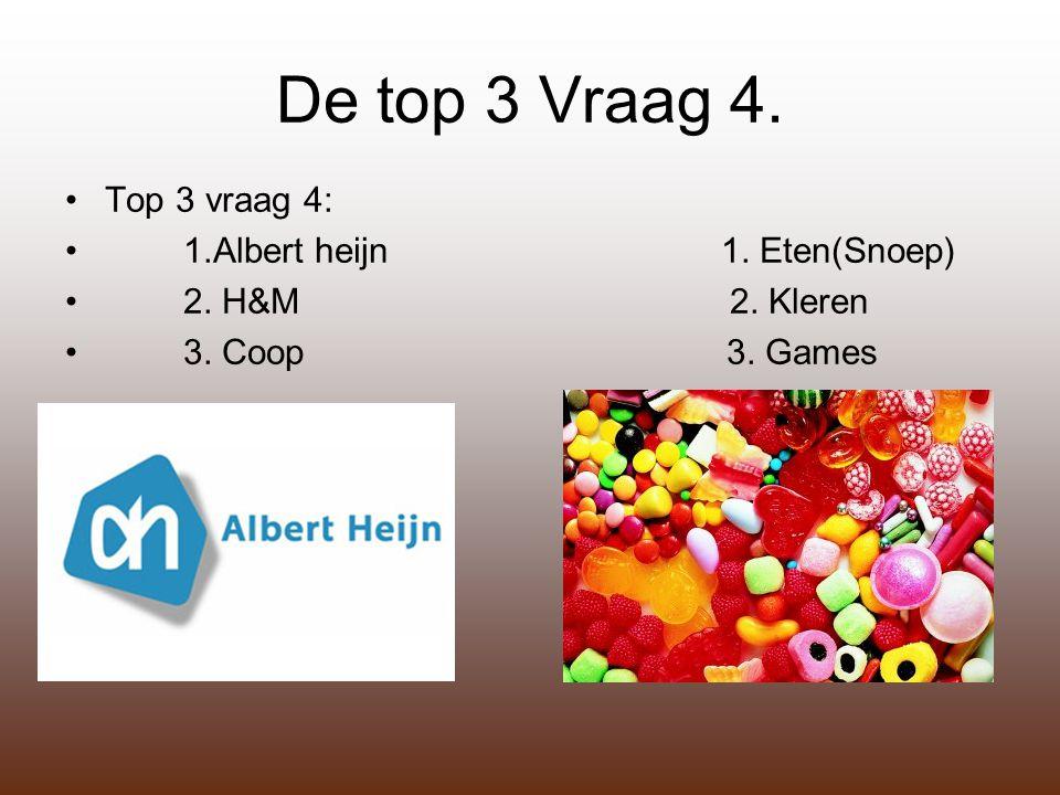 De top 3 Vraag 4. Top 3 vraag 4: 1.Albert heijn 1. Eten(Snoep) 2. H&M 2. Kleren 3. Coop 3. Games