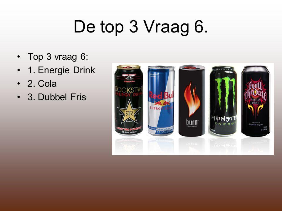 De top 3 Vraag 6. Top 3 vraag 6: 1. Energie Drink 2. Cola 3. Dubbel Fris