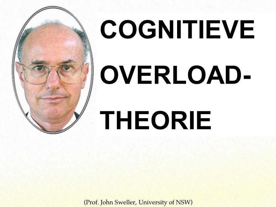 COGNITIEVE OVERLOAD- THEORIE