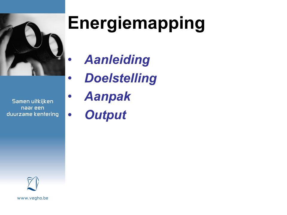 Energiemapping Aanleiding Doelstelling Aanpak Output