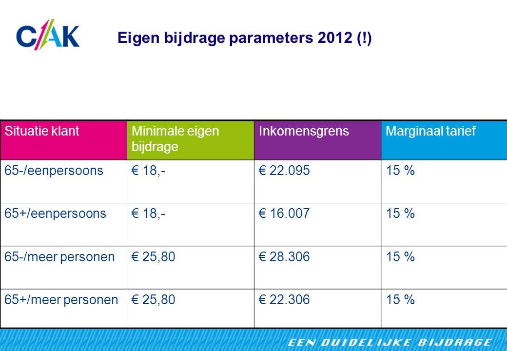 Eigen bijdrage parameters 2012 (!) Situatie klantMinimale eigen bijdrage InkomensgrensMarginaal tarief 65-/eenpersoons€ 18,-€ 22.09515 % 65+/eenpersoons€ 18,-€ 16.00715 % 65-/meer personen€ 25,80€ 28.30615 % 65+/meer personen€ 25,80€ 22.30615 %