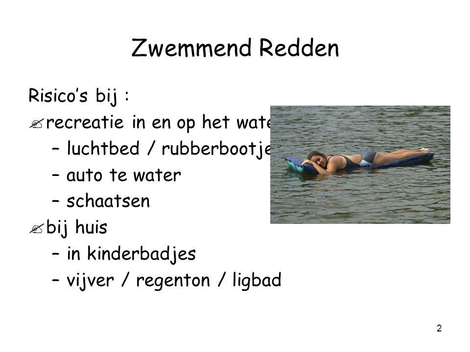 1 1. Zicht op zwemmend redden Zwemmend Redden ? de drenkeling ? de redder ? leiding geven ? nazorg Voorkomen is altijd beter Veiligheid Alarm