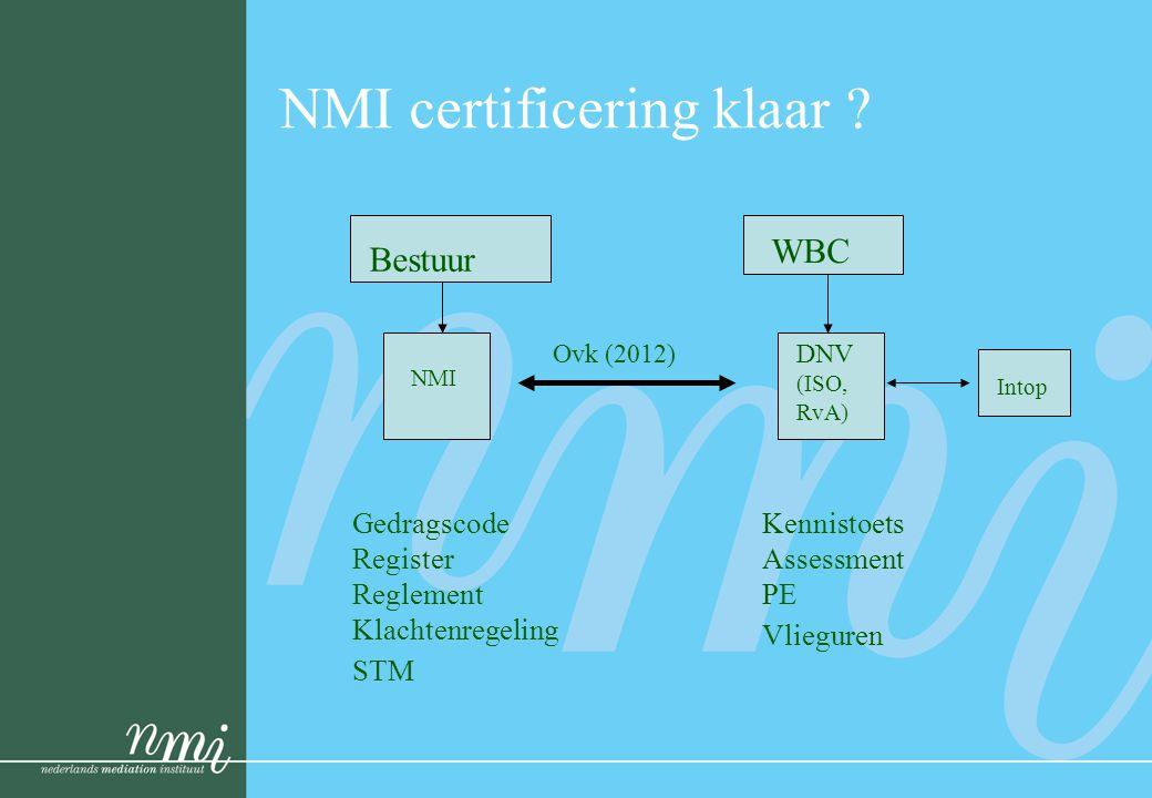 NMI certificering klaar ? Bestuur NMI WBC DNV (ISO, RvA) Ovk (2012) Gedragscode Register Reglement Klachtenregeling STM Kennistoets Assessment PE Vlie