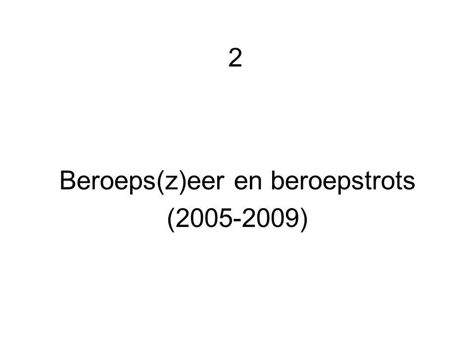2 Beroeps(z)eer en beroepstrots (2005-2009)
