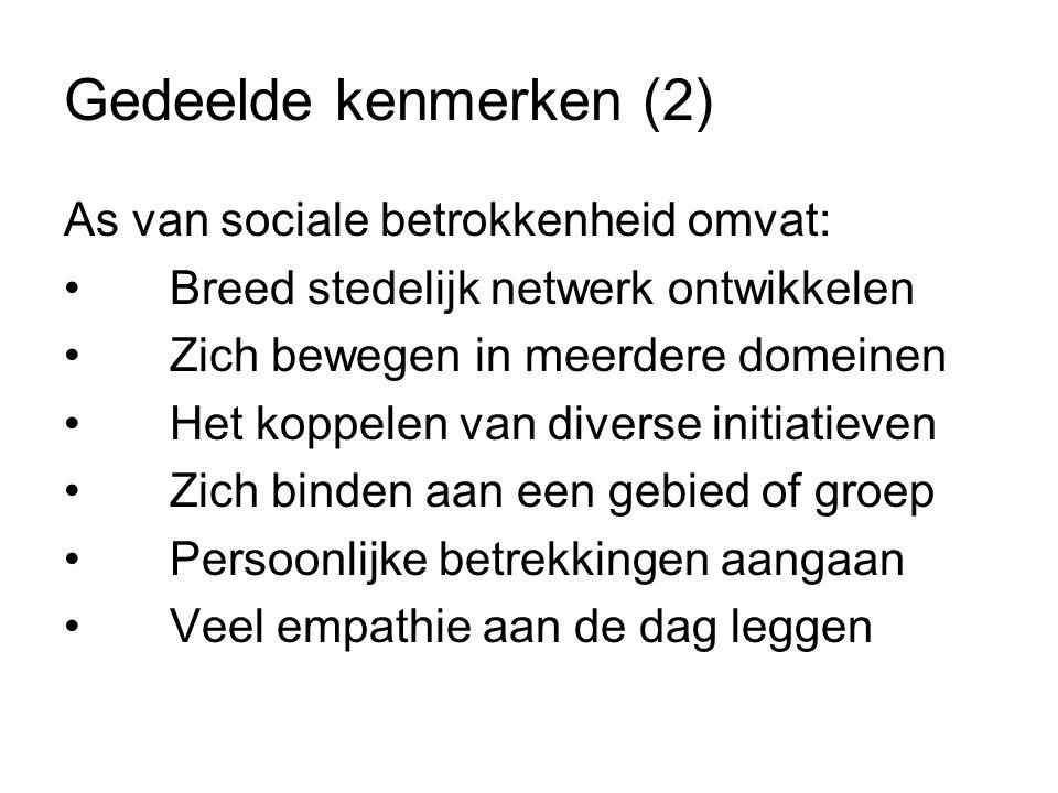 Gedeelde kenmerken (2) As van sociale betrokkenheid omvat: Breed stedelijk netwerk ontwikkelen Zich bewegen in meerdere domeinen Het koppelen van diverse initiatieven Zich binden aan een gebied of groep Persoonlijke betrekkingen aangaan Veel empathie aan de dag leggen