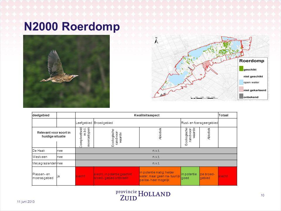 11 juni 2013 10 N2000 Roerdomp deelgebied KwaliteitsaspectTotaal LeefgebiedBroedgebiedRust- en foerageergebied Relevant voor soort in huidige situatie Compleetheid m.b.t.