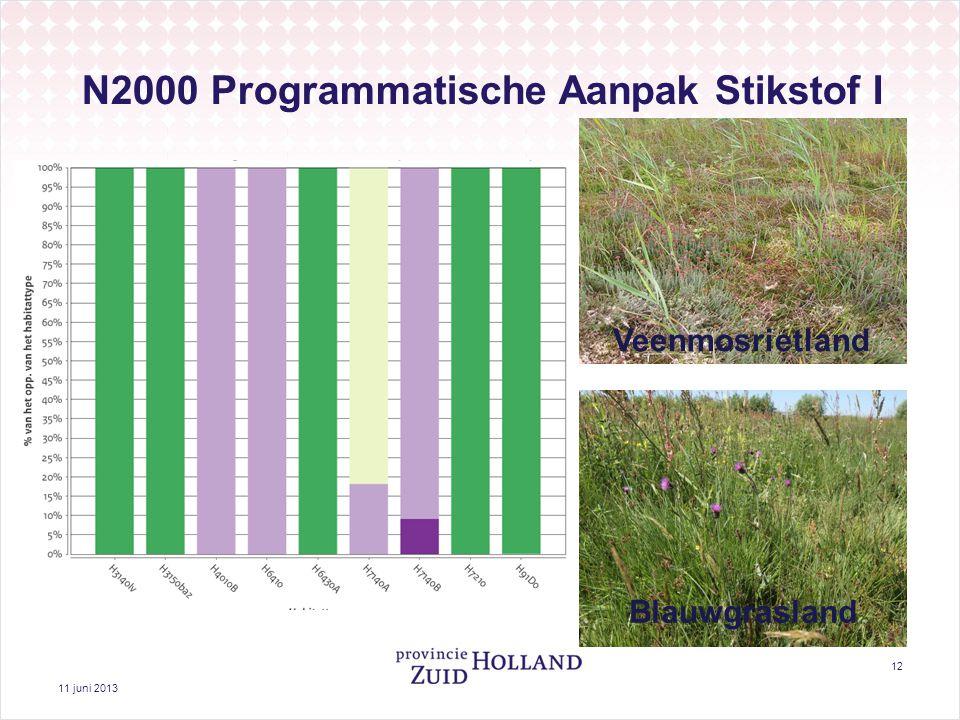 11 juni 2013 12 N2000 Programmatische Aanpak Stikstof I diagrammentabel Veenmosrietland Blauwgrasland