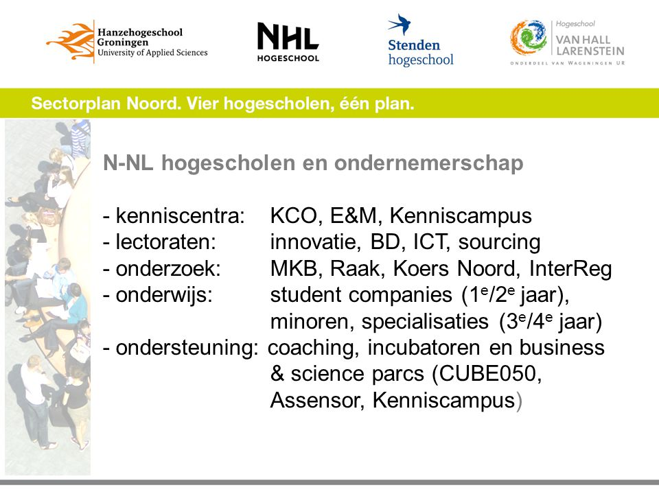 N-NL hogescholen en ondernemerschap - kenniscentra: KCO, E&M, Kenniscampus - lectoraten:innovatie, BD, ICT, sourcing - onderzoek: MKB, Raak, Koers Noord, InterReg - onderwijs: student companies (1 e /2 e jaar), minoren, specialisaties (3 e /4 e jaar) - ondersteuning: coaching, incubatoren en business & science parcs (CUBE050, Assensor, Kenniscampus)